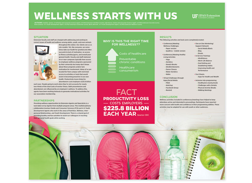 UF/IFAS Communications  Wellness Starts With Us Poster