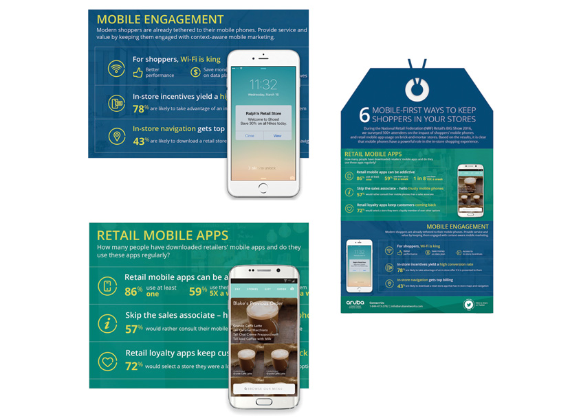 Mobile Engagement Infographic by Aruba, a Hewlett Packard Enterprise Company