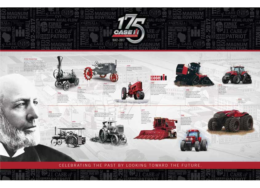 Equity Creative  Case IH 175th Anniversary Historical Poster