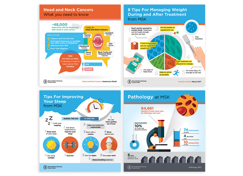 Infographics Series by Memorial Sloan Kettering