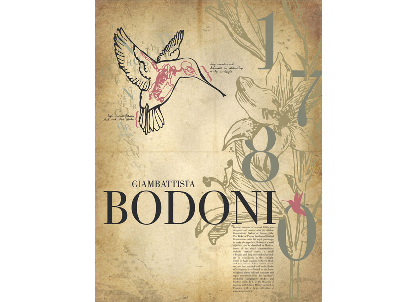 The College of Saint Rose Bodoni Poster
