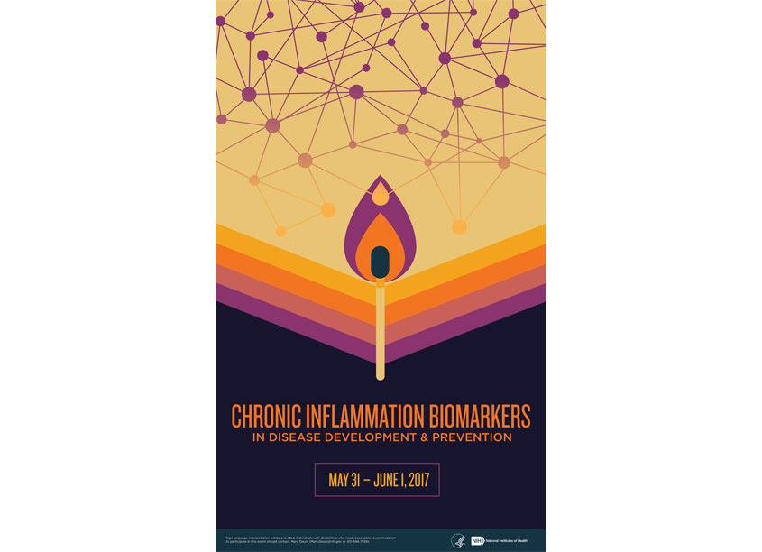 National Institutes of Health Medical Arts Chronic Inflammation Biomarkers