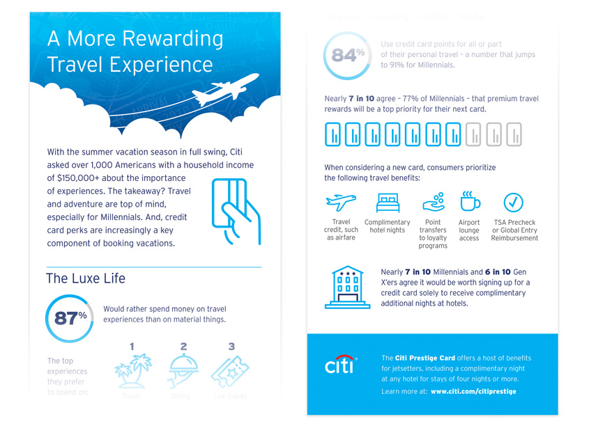 Citi Prestige Infographic by Prosek Partners