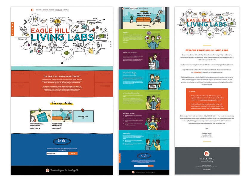 Living Labs Internet Design by c|change