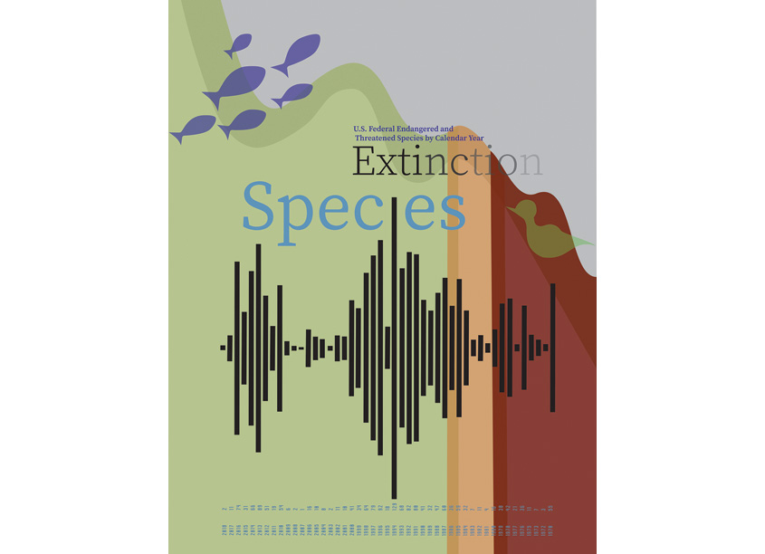 Species Extinction Infographic by PrattMWP College of Art and Design