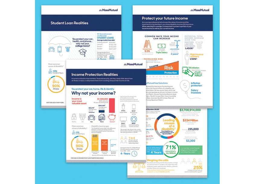 Mass Mutual, studio m Disability Insurance Infographics