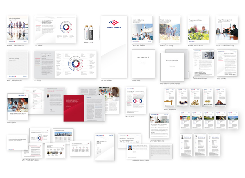 Private Bank Placemat by Bank of America, Enterprise Creative Solutions