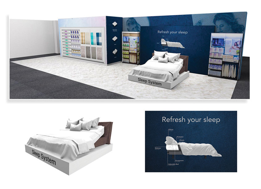 Protect-A-Bed Sleep System Retail Display