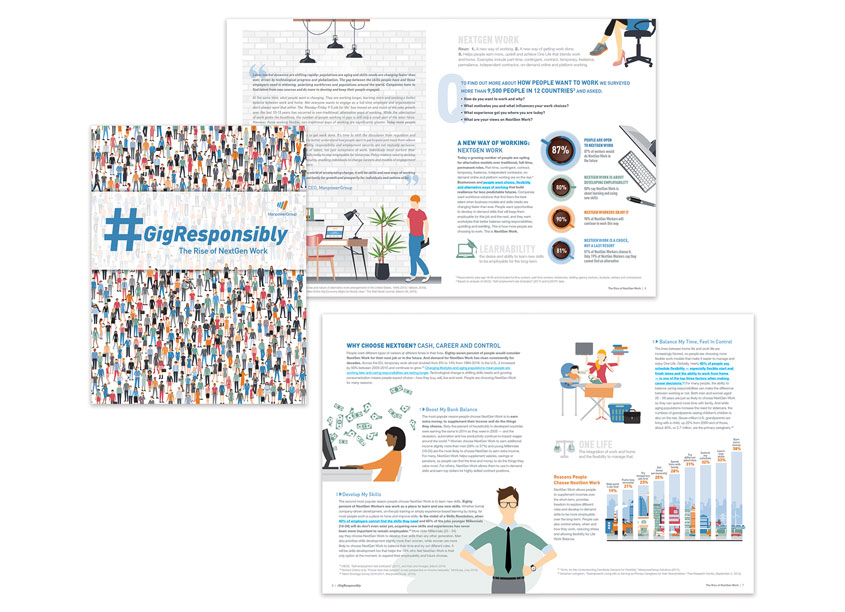 Gigging Responsibly Brochure by ManpowerGroup