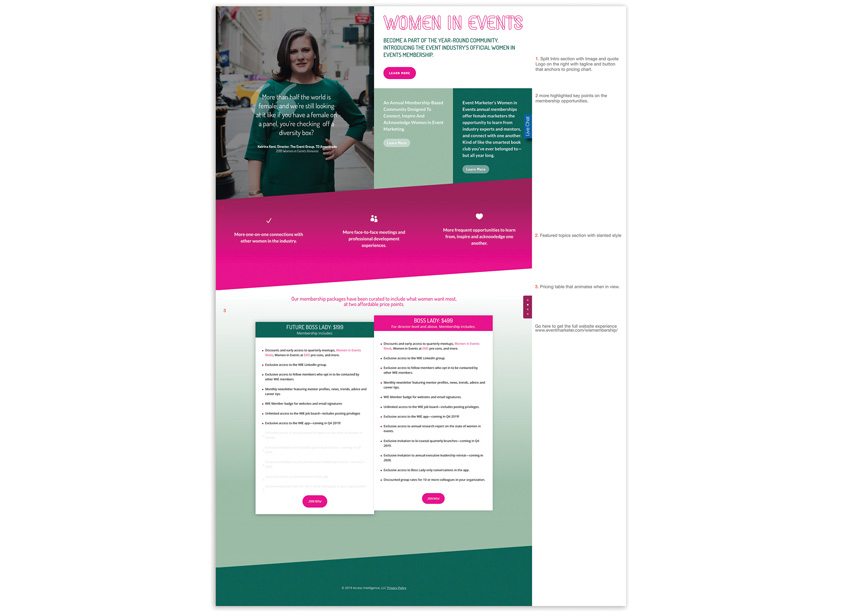 Women in Events Membership by Access Intelligence