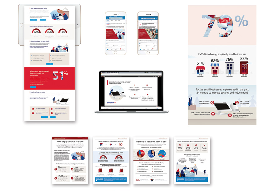 Bank of America Merchant Services Small Business Payments Spotlight Infographic
