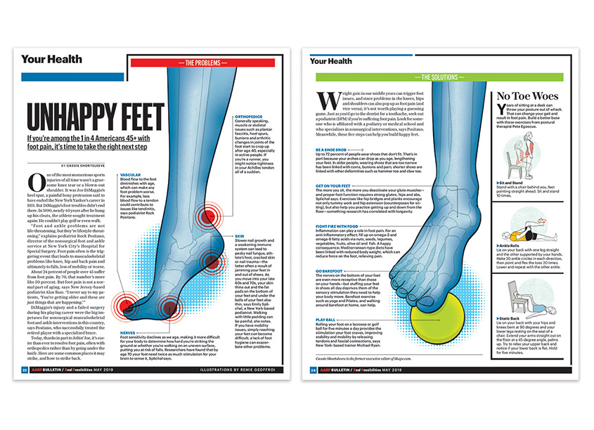 UnHappy Feet, May 2019 by AARP Publications