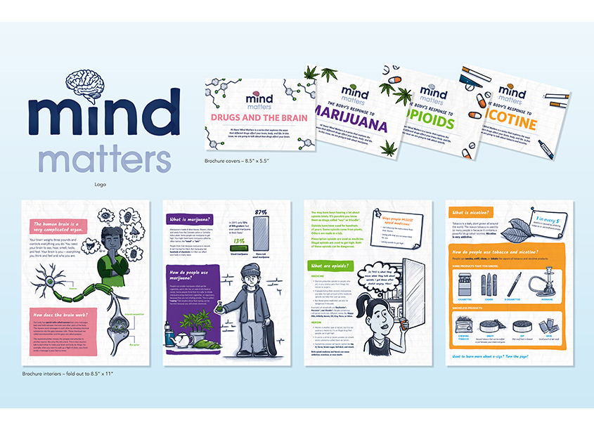 A. Bright Idea Mind Matters Brochure Series