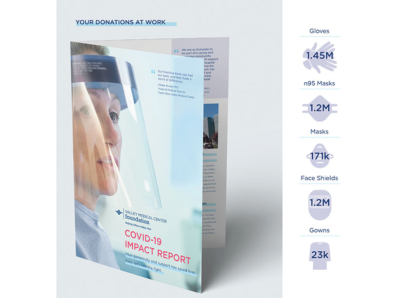 COVID-19 Impact Report by Mangold Design